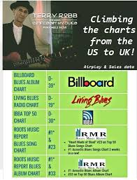 Climbing The Charts Billboard Living Blues Ibba More