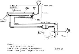 2001 chevy tracker alternator wiring diagram repair shop manual 1996 Suzuki Tracker 1996 geo tracker wiring diagram collection on original service shop repair manual diagrams