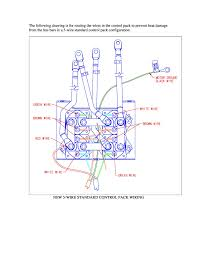 warn control wiring car wiring diagram download tinyuniverse co Warn 9 5 Xp Wiring Diagram winch wiring help jeepforum com warn control wiring here is a wiring diagram from warn for a 5 wire setup help figuring out what each wire does would be Warn 87310