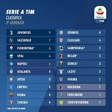 Lega Serie A - Ecco la classifica al termine della 3a...