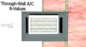 thru the wall ac covers