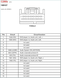 1999 ford explorer radio wiring diagram panoramabypatysesma com 1999 ford expedition radio wire diagram best of 2004 wiring unique explorer in