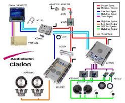 audiobahn subwoofer wiring diagram facbooik com Audiobahn Subwoofer Wiring Diagram how to wire 2 500 watt subwoofers to a 1500 amp monoblock amp quora audiobahn sub wiring diagram