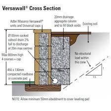 Small Picture Masonry Versawall 400x215x200mm Retaining Wall Block
