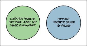 Xkcd Venn Diagram Xkcd Virus Venn Diagram