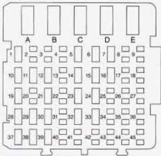 1995 monte carlo fuse box diagram wiring schematic search for 2007 Monte Carlo Fuse Box Diagram chevrolet monte carlo 1995 fuse box diagram auto genius rh autogenius info 2003 monte carlo fuse