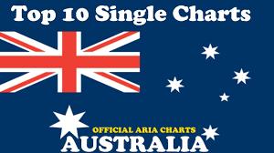 Single Charts Youtube 2016 2019 05 31