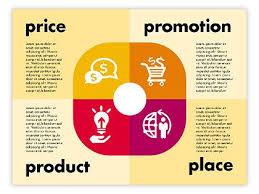 Marketing Mix Includes Four Basic Marketing Strategies