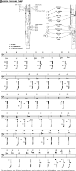 Oboe Trill Chart Bassoon Fingering Chart Gallery Of Chart 2019
