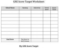 Gre Score Chart 2017 What Is A Good Gre Score A Bad One An Excellent One