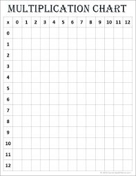 Multiplication Chart 1 100 Printable Multpication Chart Condotel Intercontinental Com