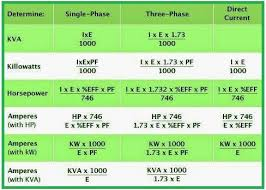 How To Determine Kva Kw Hp And Amp Eee Community