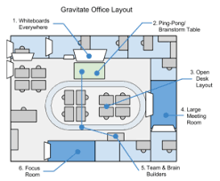 office layout online. No Comments Office Layout Online