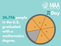 What Are Analytical Abilities Quantitative Careers Get Your Piece Of The Math Jobs Pie