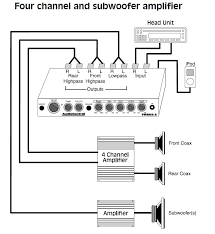 sonic electronix wiring diagram new 4 channel subwoofer wiring wiring diagram for a car stereo amp and subwoofer lovely 4 channel amp wiring diagram three