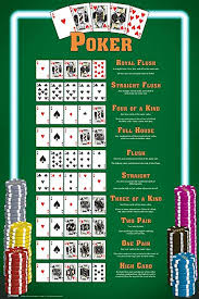 Poker Chart Pyramid America Winning Poker Hands Chart Game Room Cool Wall Decor Art Print Poster 12x18