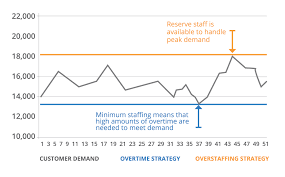 The Overtime Lie How Corporate Strategy Is Holding Hostage