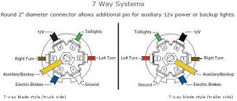 information and flyers ron's toy shop cargo mate trailer wiring diagram 6 way trailer wiring diagram