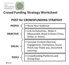 10 Best Practices For Planning Successful Crowd Funding Or Giving
