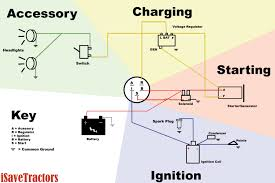 wiring diagram for garden tractors a delco remy starter terminal on the ignition switch whichever terminal you do not use block it off electrical tape or a wire crimp connection