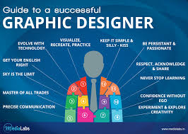 Graphic Design Definition Differences Between A Graphic Designer An Illustrator