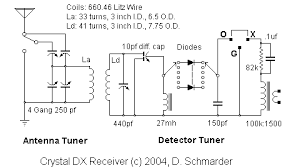 crystal radio bandwidth measurements radio under test circuit