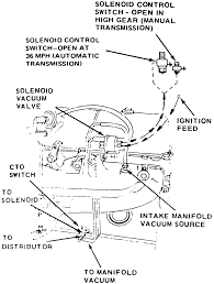Jeep grand cherokee vacuum hose diagram unique repair guides vacuum diagrams vacuum diagrams