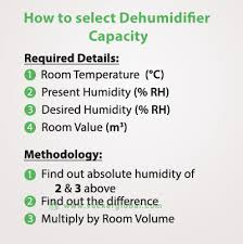 How To Calculate Dehumidifier Capacity And Select