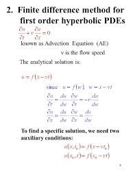 finite difference method for first order hyperbolic pdes