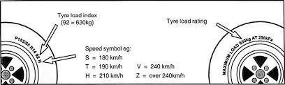Tyre Load Rating Chart Australia Tyre Load And Speed Rating Nt Gov Au