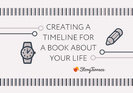 Timeline Template Creating A Timeline For A Book About Your Life Free Pdf Template