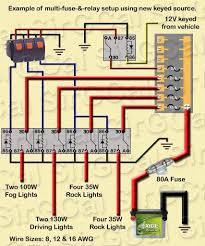 17 best ideas about auto electrique voiture wire fuse size relay explanations jeepforum com