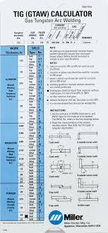 Tig Welding Chart In 2019 Welding Projects Welding Table