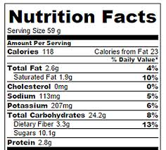 Banana Coconut Bread Nutrition Facts Chocolate Covered Katie