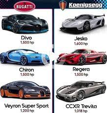 Compare the bugatti chiron, bugatti veyron super sport, and koenigsegg jesko side by side to see differences in performance, pricing, features and more Bugatti Vs Koenigsegg Koenigsegg Super Cars Bugatti