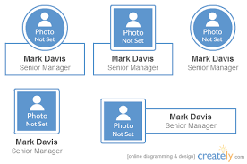 Org Chart Creation Tool Org Chart With Pictures To Easily Visualize Your