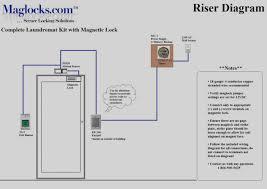door access control system wiring diagram within entry systems new 4 Door Access Control System at 6 Door Access Control Wiring Diagram