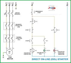 ac contactor wiring diagram wiring diagram Ac Contactor Wiring Diagram ac contactor wiring diagram roslonek ac magnetic contactor wiring diagram