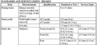 Disk Brake Minimum Thickness 8th Generation Honda Civic Forum