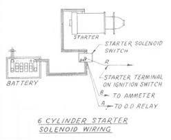chevy wiring diagram images wiring besides chevy  1970 chevy 350 wiring diagram images wiring besides 1939 chevy 2 door sedan street rod on 350 ac wiring diagram 1979 firebird amp engine