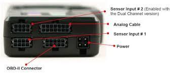 ego sensor team bleu bayou figure 4 lm 2 contoller connection ports