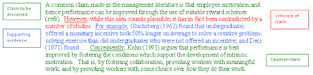 Literature Review Example          png
