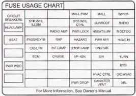 similiar pontiac bonneville fuse box keywords grand prix fuse box diagram further 2004 pontiac grand prix fuse box