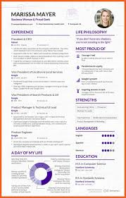 Amazing Resumes By Marissa Pictures - Simple resume Office ... 10 11  Resumes Mistakes Resumeheader