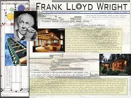 Frank Lloyd Wright Bio Principles: .