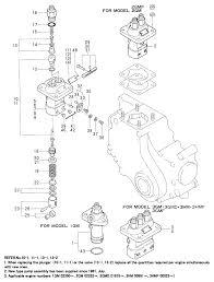 perkins wiring diagram perkins discover your wiring diagram yanmar sel injector pump diagram