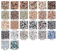 Epoxy Color Charts And Chip Options