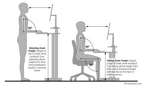 standing desk ideal height. Beautiful Ideal Ideal Desk Chair Height  Best Office Intended Standing D