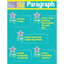 Common Core Chart Details About 5 Star Paragraph Common Core Chart Gr 35 Creative Teaching Press Ctp6377