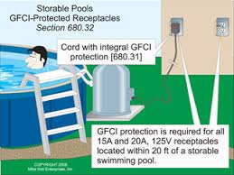 nec requirements for installing pools and spas part 3 of 3 <b>fig